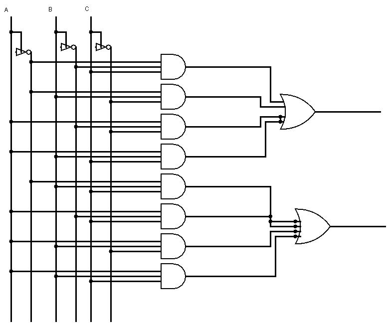 Full Adder Conbinational Circuit