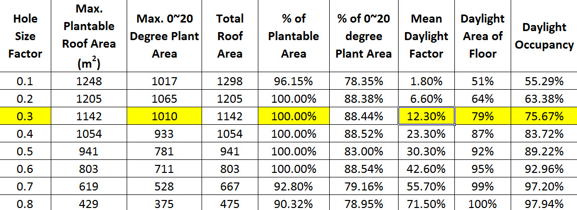 Roof Slope Factor Amp Table 3 Adjustment Factor For Mean