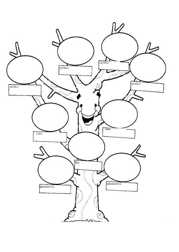 Arbol genealogico en blanco - Imagui