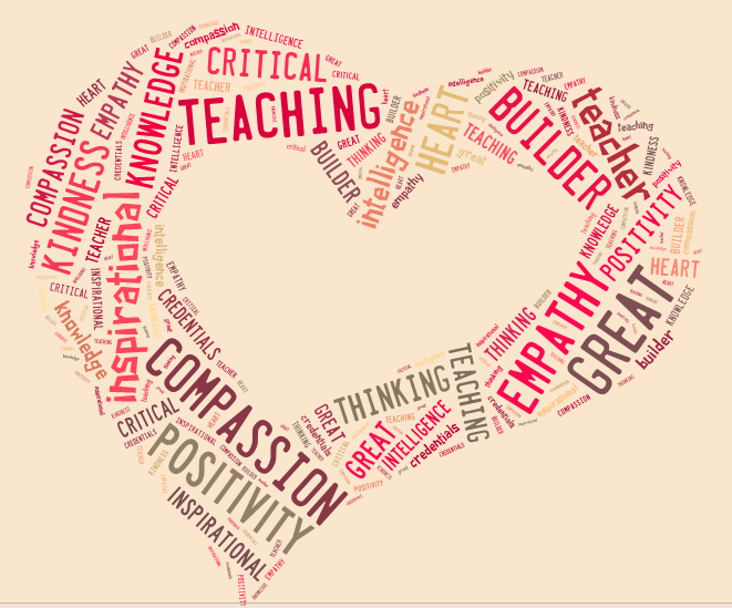 Beyond LiteracyLink: Getting to the Heart of Great Teaching