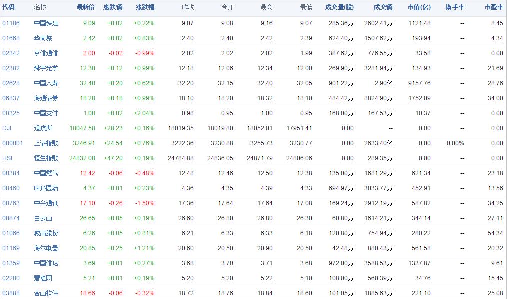 中国株コバンザメ投資ウォッチ銘柄watch20150218