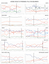 Monthly Provincial Political Polling Trends (to Jan. 2015)