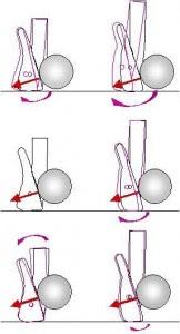 低重心アイアン ゴルフの科学