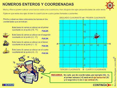 http://www.eltanquematematico.es/todo_mate/numenteros/coordenadas/coordenadas_p.html