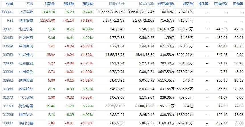 中国株コバンザメ投資ウォッチ銘柄watch20140403
