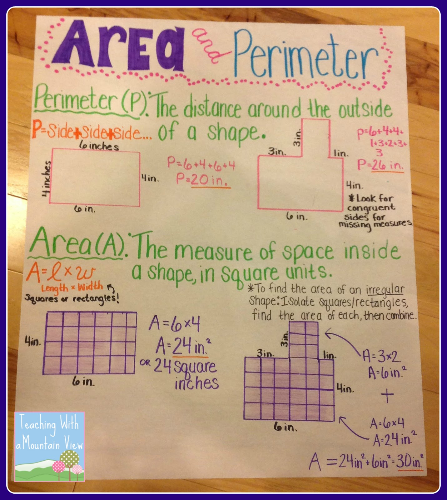 Teaching with a mountain view perimeter and area