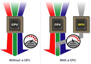 CPU y GPU Juntos pero NO iguales!!