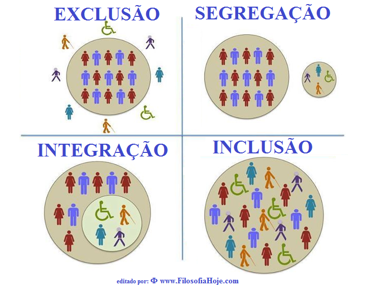 INCLUSAO...
