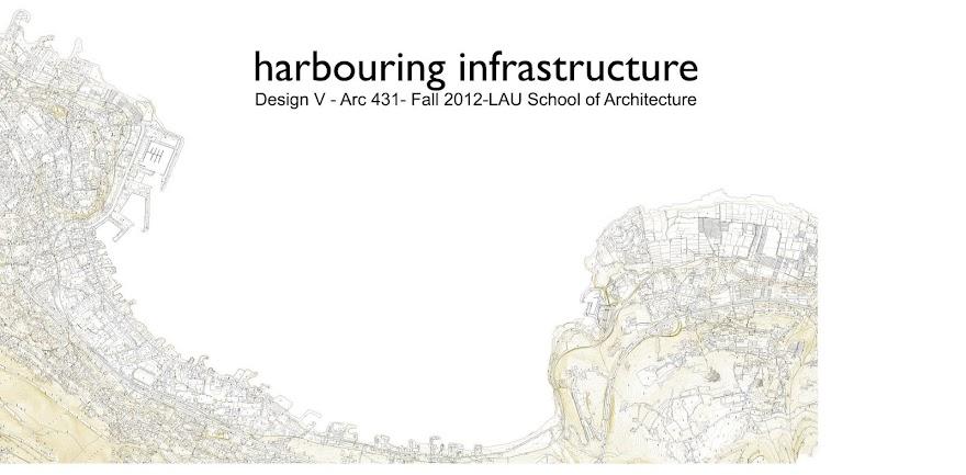 harboring infrastructure