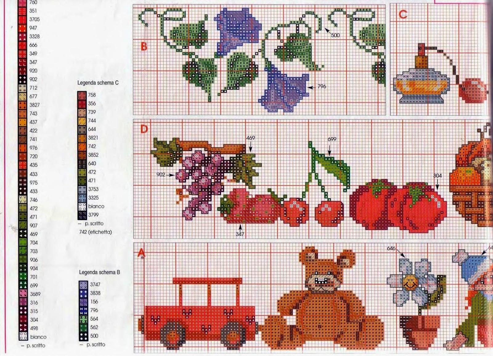 Вышивка бордюры для кухни 96