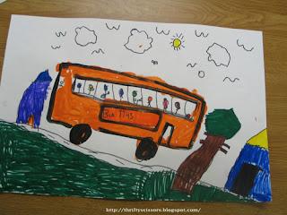 Lesson Plans [/Magic School Bus] - Budget Homeschool