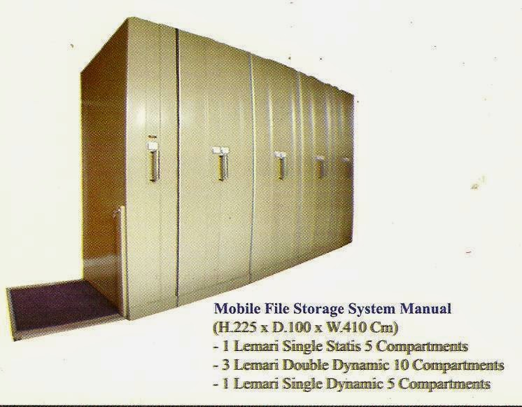 Mobile File System Manual