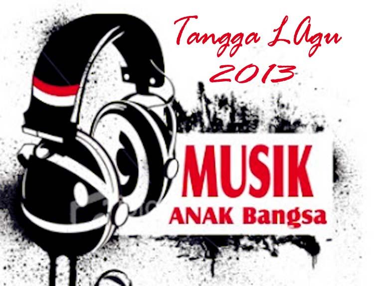 Tangga Lagu Indonesia Terbaru Desember 2013