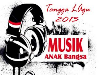 Kumpulan Tangga Lagu Indonesia Terpopuler Agustus 2013