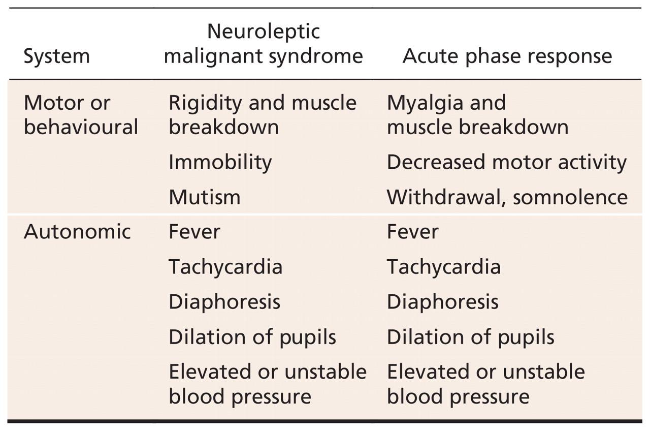 Escitalopram side effects australia.doc - Symptoms Of Neuroleptic Malignant Syndrome
