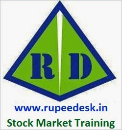 Stock Market Training - Rupeedesk