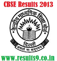 CBSE Compartmental Examination Results 2013