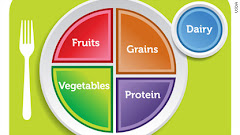 New Dietary Guidelines from USDA