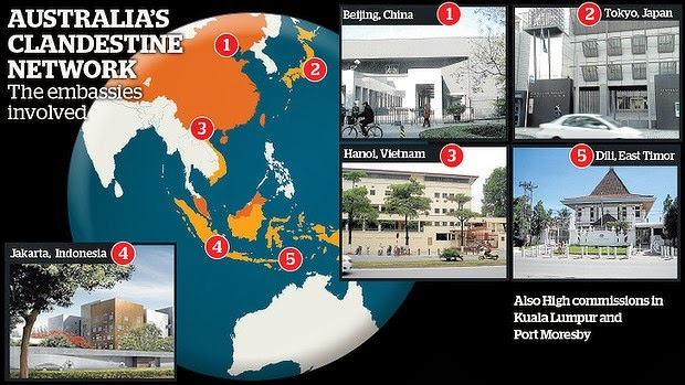 Target Spionase Kedubes Australia di Jakarta