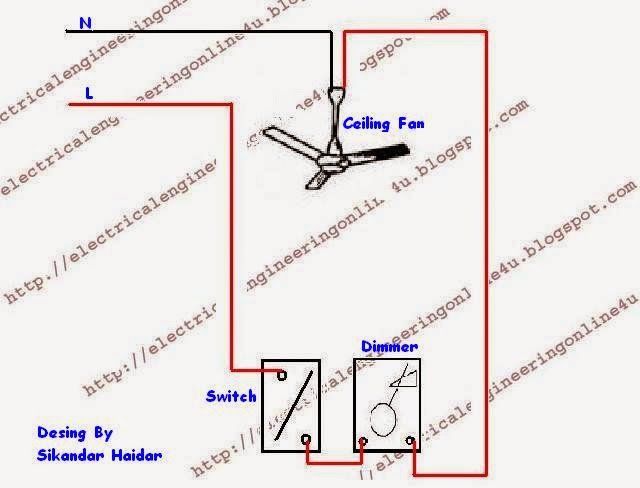 wiring%2Bdiagram%2Bof%2Bceiling%2Bfan%2Bwith%2Bswitch%2Band%2Bdimmer how to wire a ceiling fan with switch & dimmer electrical online 4u fan light switch wiring diagram at bayanpartner.co