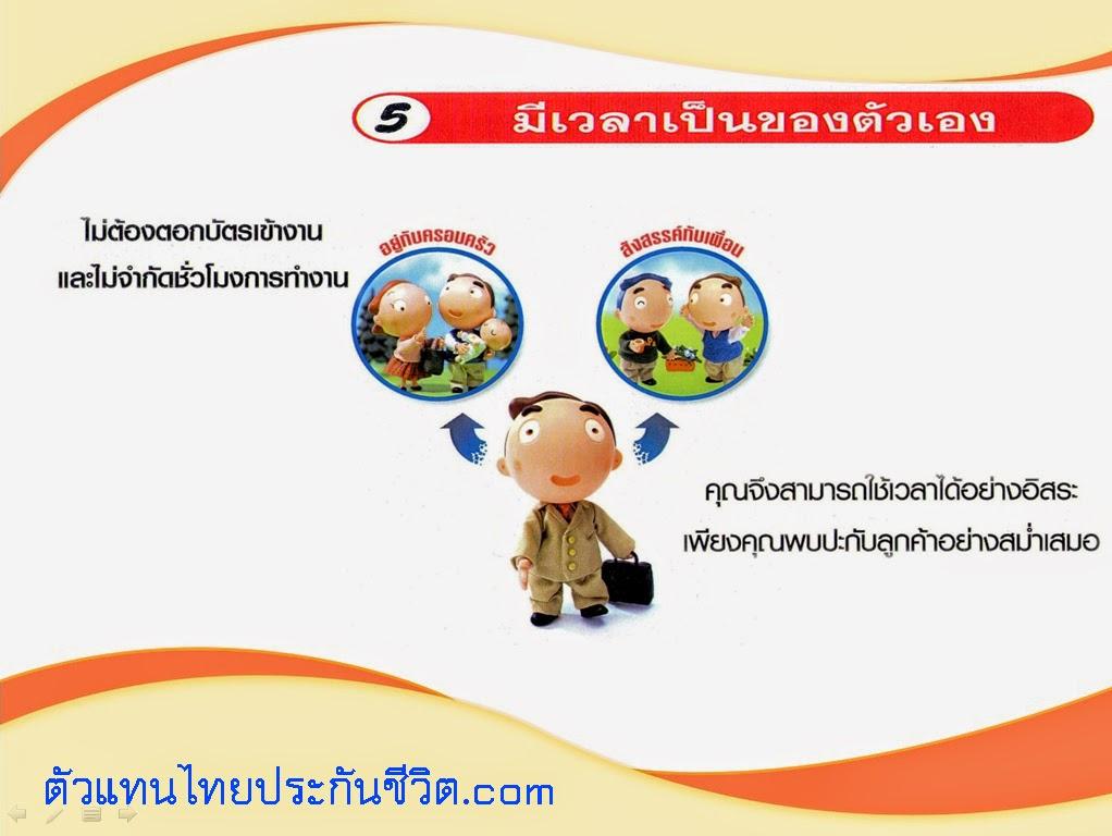 ตัวแทนไทยประกันชีวิค.com