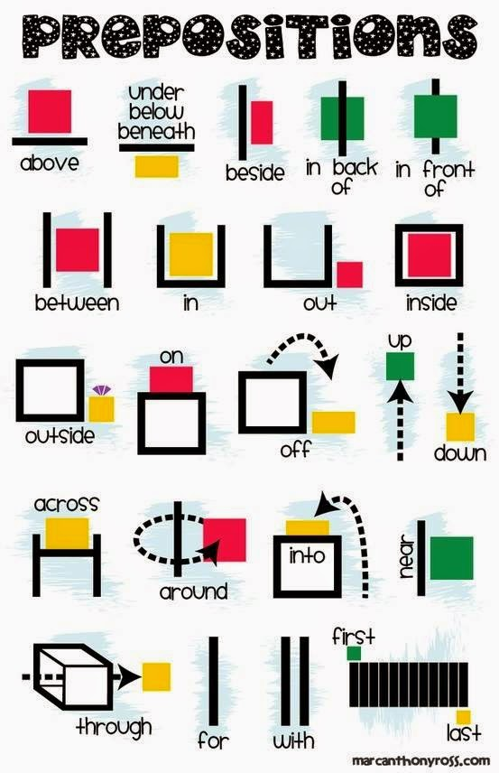 Learn english team prepositions of place in on at explanations