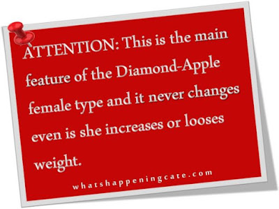 do you know about the Apple Female type, aka The Circle Female type