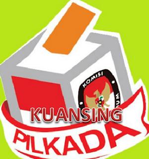 Hasil Pilkada Kuansing 2015