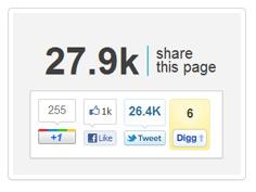 Sharrre : jquery plugin for social media integration buttons