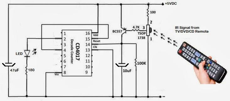pengendaii instalasi tenaga listrik    saklar infra merah 1