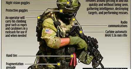navy seals gear list
