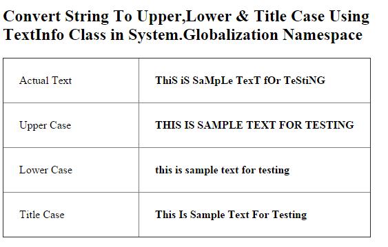 Output of Convert String To Upper,Lower & Title(Proper) Case in ASP.Net C#.Net & VB.Net Using TextInfo Class