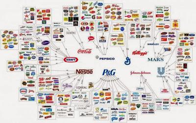 Las 10 empresas que controlan lo que consumes