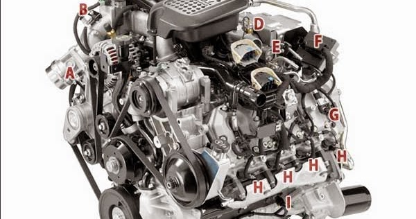 duramax ecm wiring diagram duramax image wiring lmm engine wiring diagram lmm image wiring diagram on duramax ecm wiring diagram