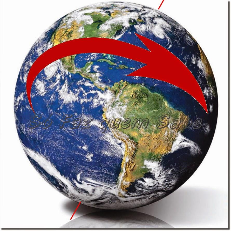 A força de Coriolis devido ao giro do Planeta Terra.