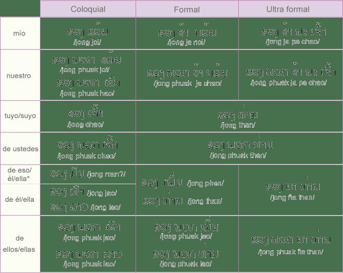 laotian grammar