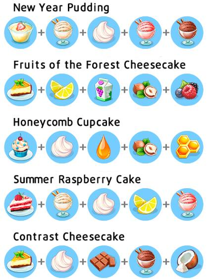 Summer Raspberry Cake Recipes My Cafe