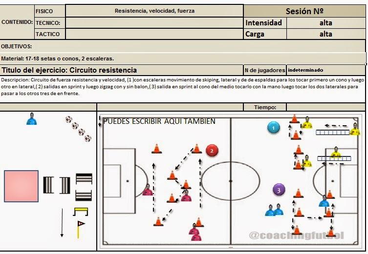 Circuito De Resistencia Futbol : Ejercicio de futbol circuito resistencia