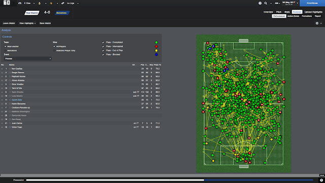 Total Football tactic Football Manager 2014