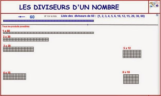 http://dmentrard.free.fr/GEOGEBRA/Maths/Nouveautes/4.25/diviseurMD.html