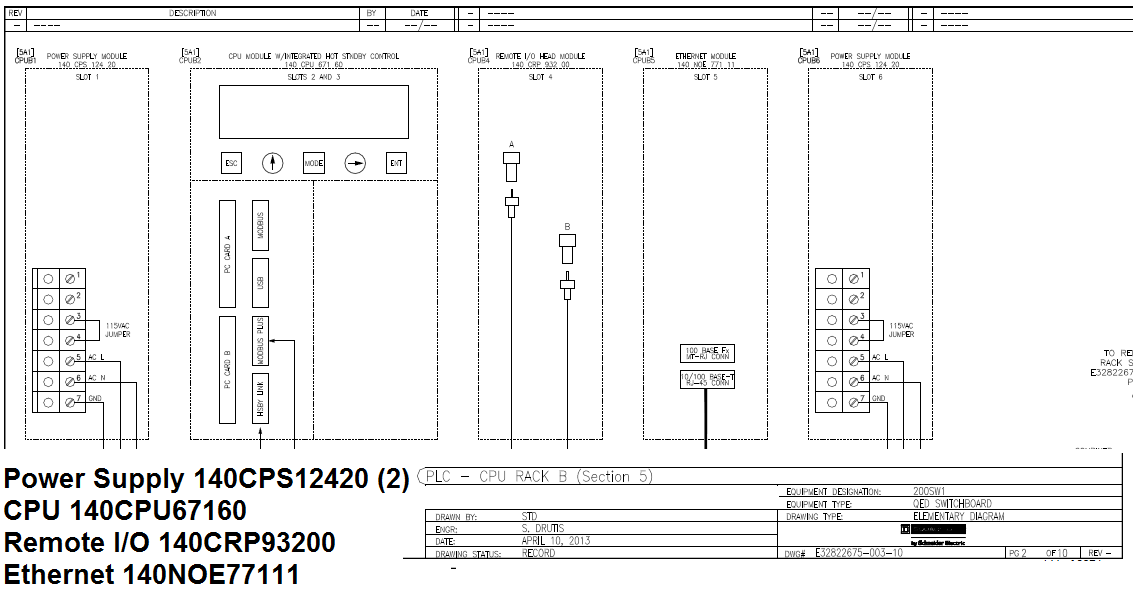Square D LV Switchboards: Custom and Standard - Schneider Electric