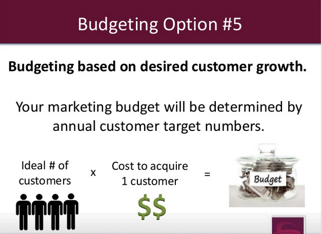 target based budgeting How can the answer be improved.