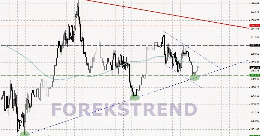 Forex signals turkey ekonomik takvim