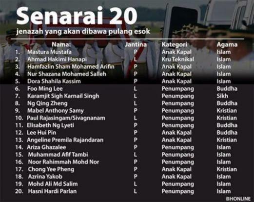 Senarai Nama 20 Jenazah MH17 Yang Dibawa Pulang