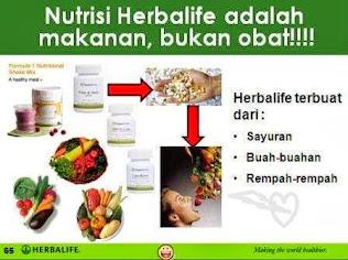 HERBALIFE ADALAH NUTRISI DAN BUKAN OBAT