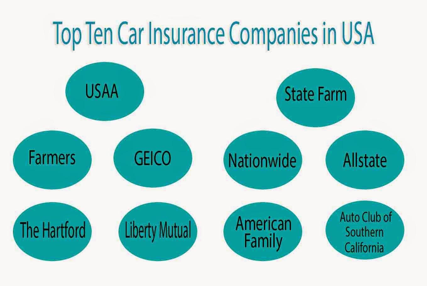 List of best car insurance companies in dubai 13