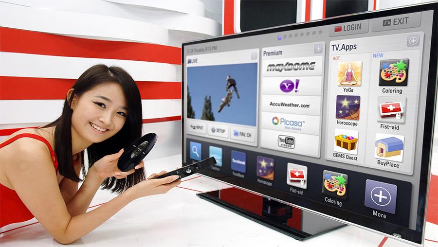 Nền tảng ứng dụng của Smart Tivi