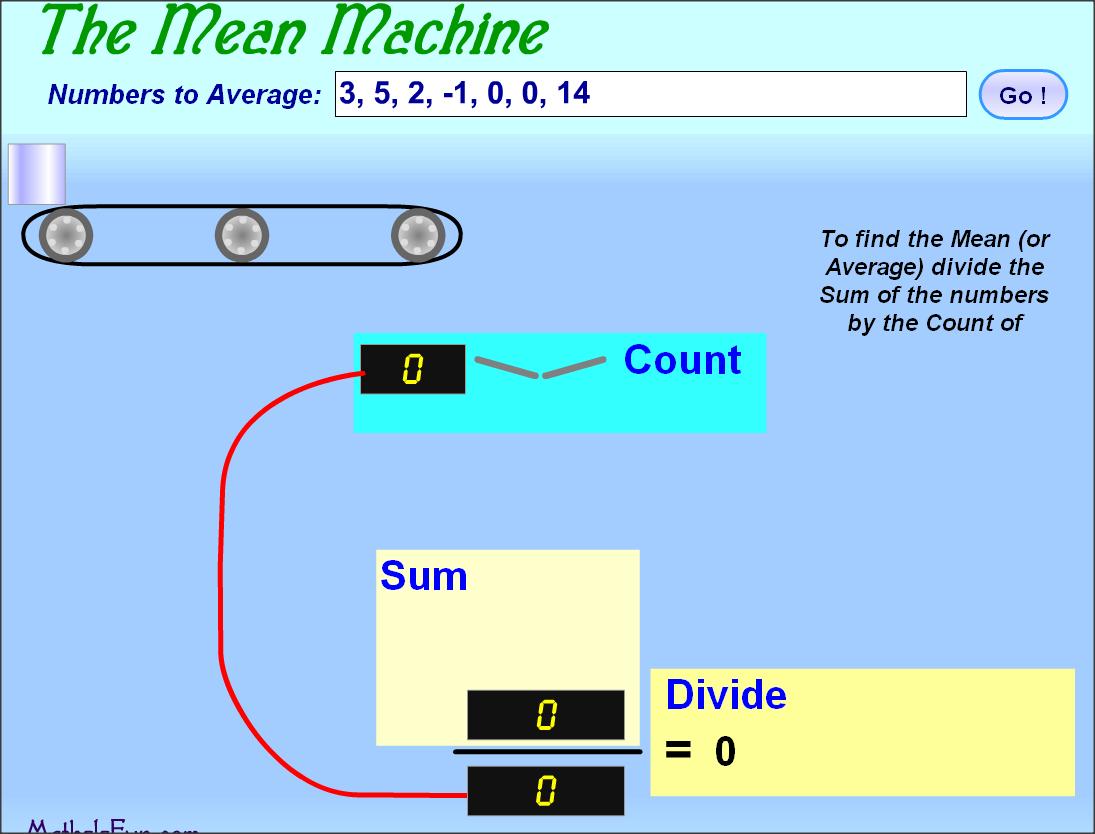 http://www.mathsisfun.com/data/images/mean-machine.swf