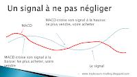 analyse technique MACD indicateur signal croisement