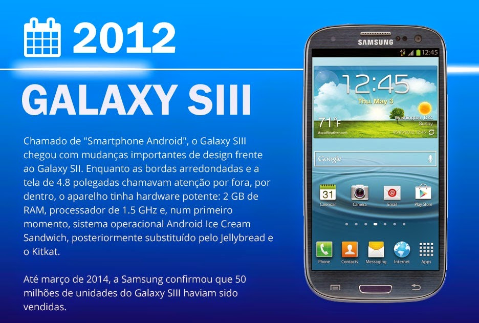 Galaxy S 3 foi lançado em 2012